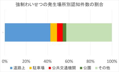 %e3%81%a1%e3%81%8b%e3%82%93%ef%bc%93